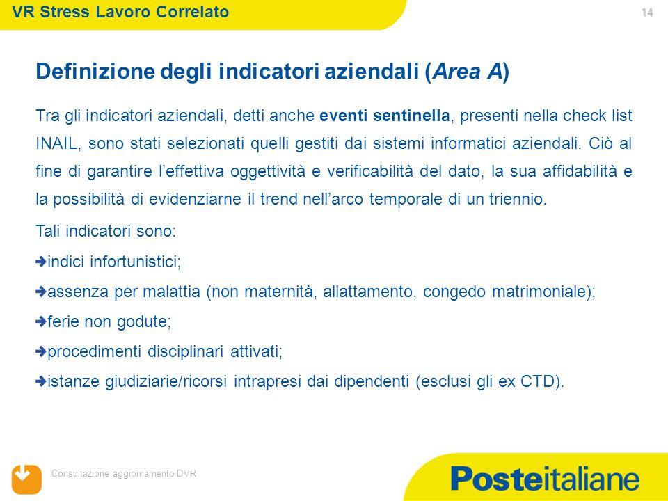 05/02/2014 Consultazione aggiornamento DVR 14 VR Stress Lavoro Correlato Definizione degli indicatori aziendali (Area A) Tra gli indicatori aziendali,