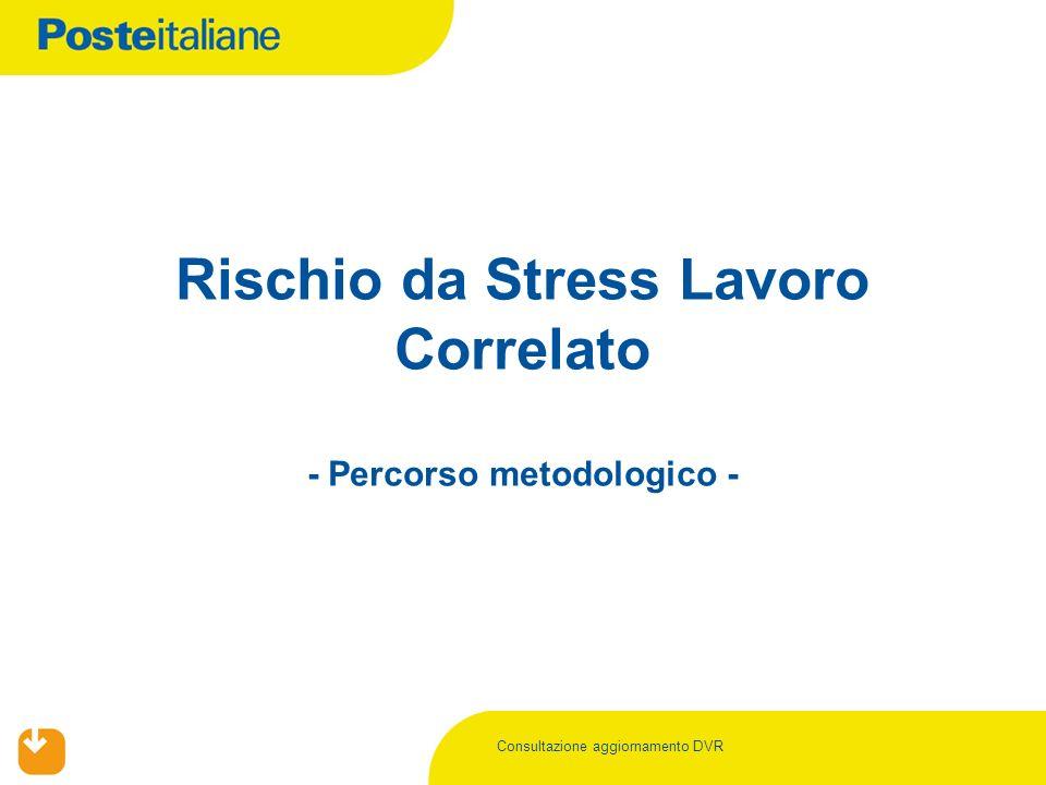 Consultazione aggiornamento DVR Rischio da Stress Lavoro Correlato - Percorso metodologico -