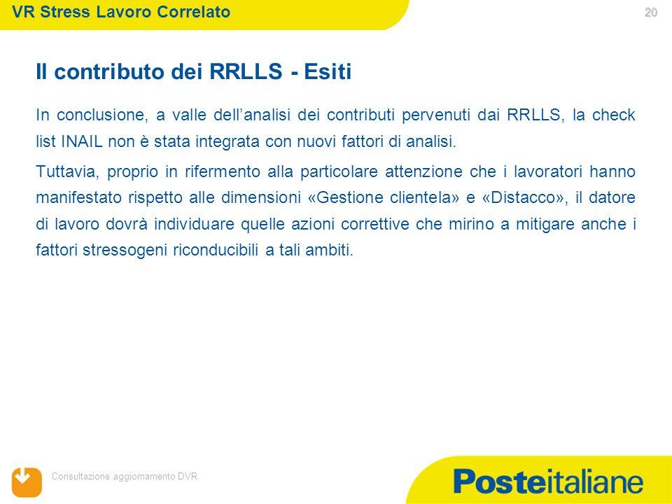 05/02/2014 Consultazione aggiornamento DVR 20 20 In conclusione, a valle dellanalisi dei contributi pervenuti dai RRLLS, la check list INAIL non è sta
