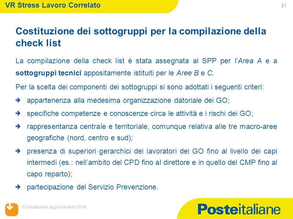05/02/2014 Consultazione aggiornamento DVR 21 VR Stress Lavoro Correlato Costituzione dei sottogruppi per la compilazione della check list La compilaz