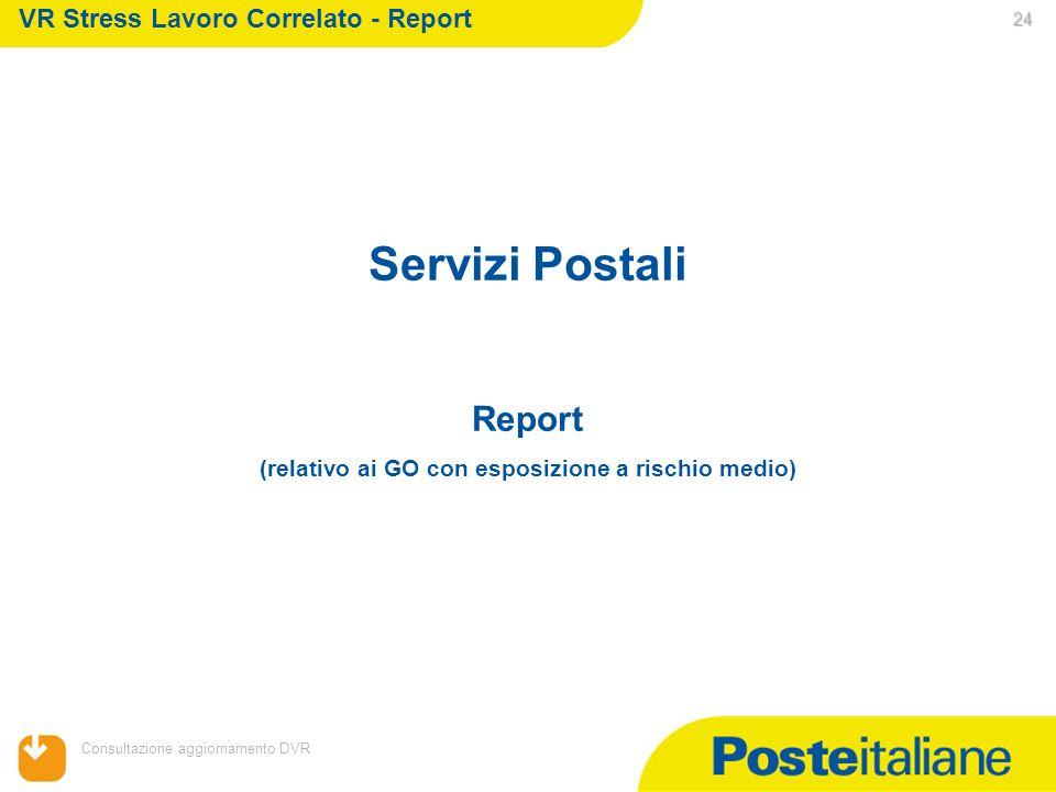 05/02/2014 Consultazione aggiornamento DVR 24 Servizi Postali Report (relativo ai GO con esposizione a rischio medio) VR Stress Lavoro Correlato - Rep