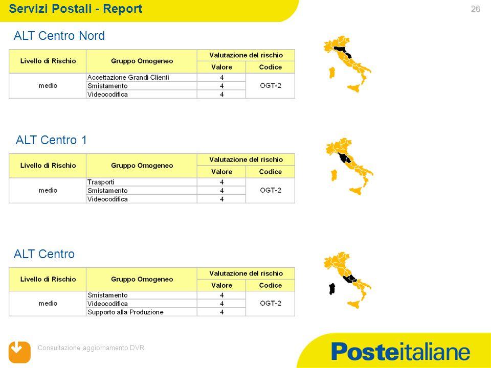 05/02/2014 Consultazione aggiornamento DVR 26 Servizi Postali - Report ALT Centro 1 ALT Centro ALT Centro Nord