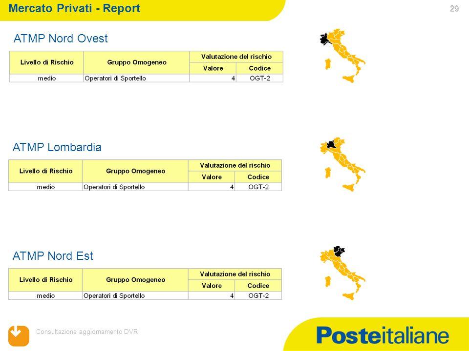 05/02/2014 Consultazione aggiornamento DVR 29 Mercato Privati - Report ATMP Nord OvestATMP LombardiaATMP Nord Est
