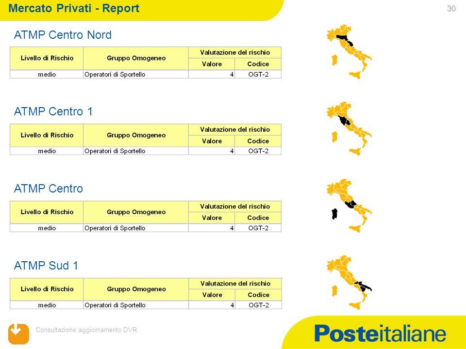 05/02/2014 Consultazione aggiornamento DVR 30 Mercato Privati - Report ATMP Centro Nord ATMP Centro 1 ATMP Centro ATMP Sud 1