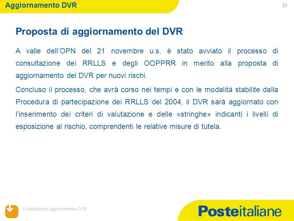 05/02/2014 Consultazione aggiornamento DVR 31 Proposta di aggiornamento del DVR A valle dellOPN del 21 novembre u.s. è stato avviato il processo di co