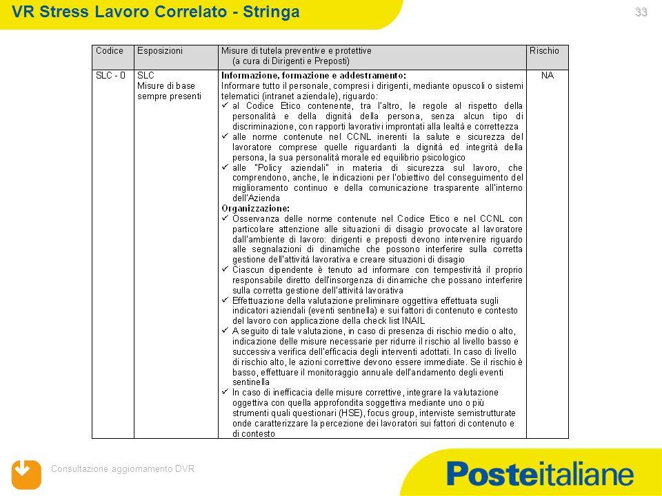 05/02/2014 Consultazione aggiornamento DVR 33 VR Stress Lavoro Correlato - Stringa