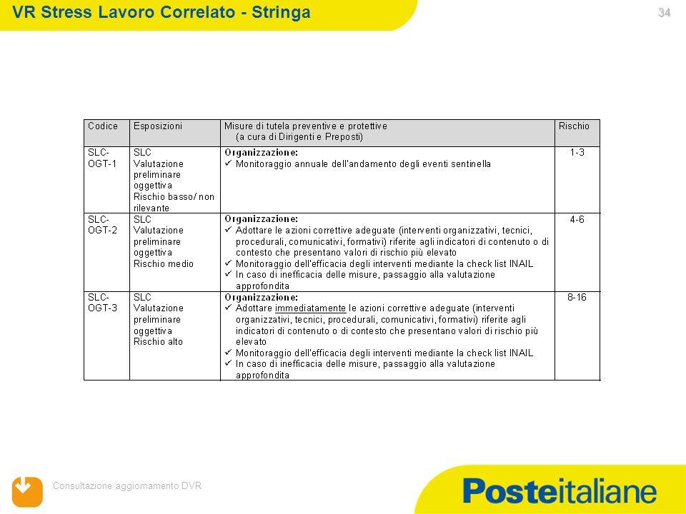 05/02/2014 Consultazione aggiornamento DVR 34 VR Stress Lavoro Correlato - Stringa