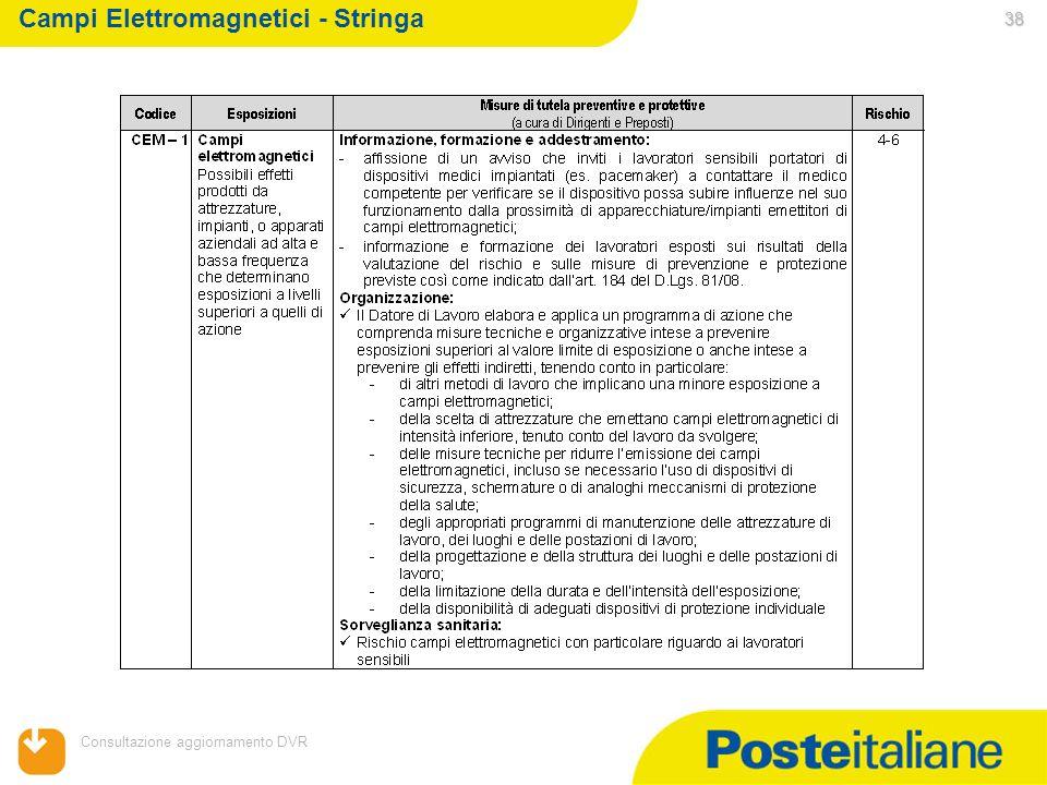 05/02/2014 Consultazione aggiornamento DVR 38 38 Campi Elettromagnetici - Stringa