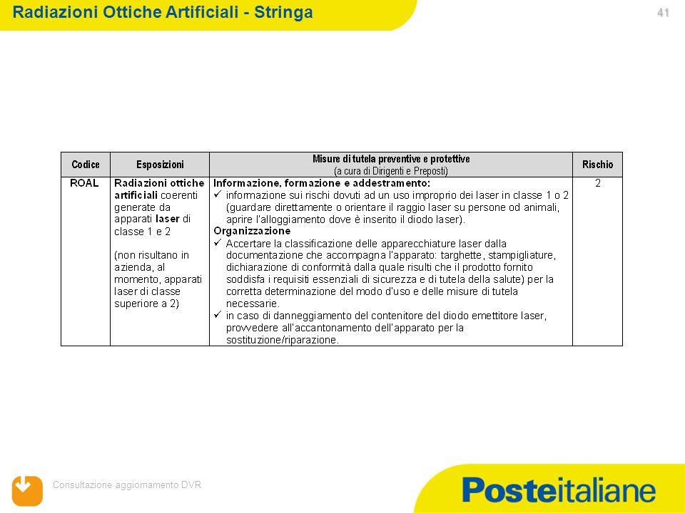 05/02/2014 Consultazione aggiornamento DVR 41 41 Radiazioni Ottiche Artificiali - Stringa