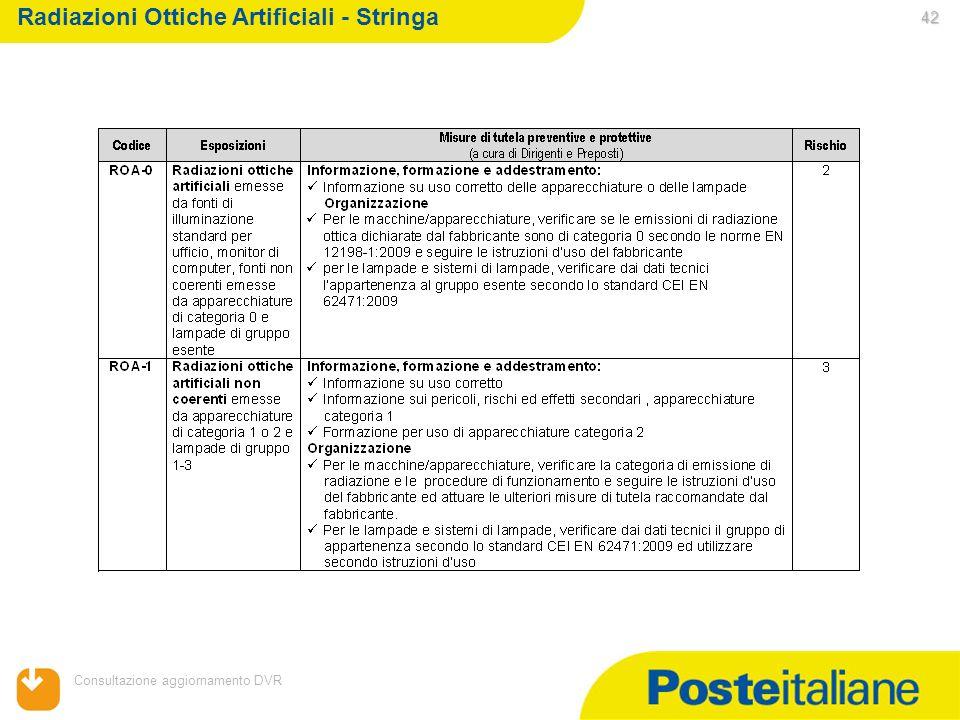 05/02/2014 Consultazione aggiornamento DVR 42 42 Radiazioni Ottiche Artificiali - Stringa