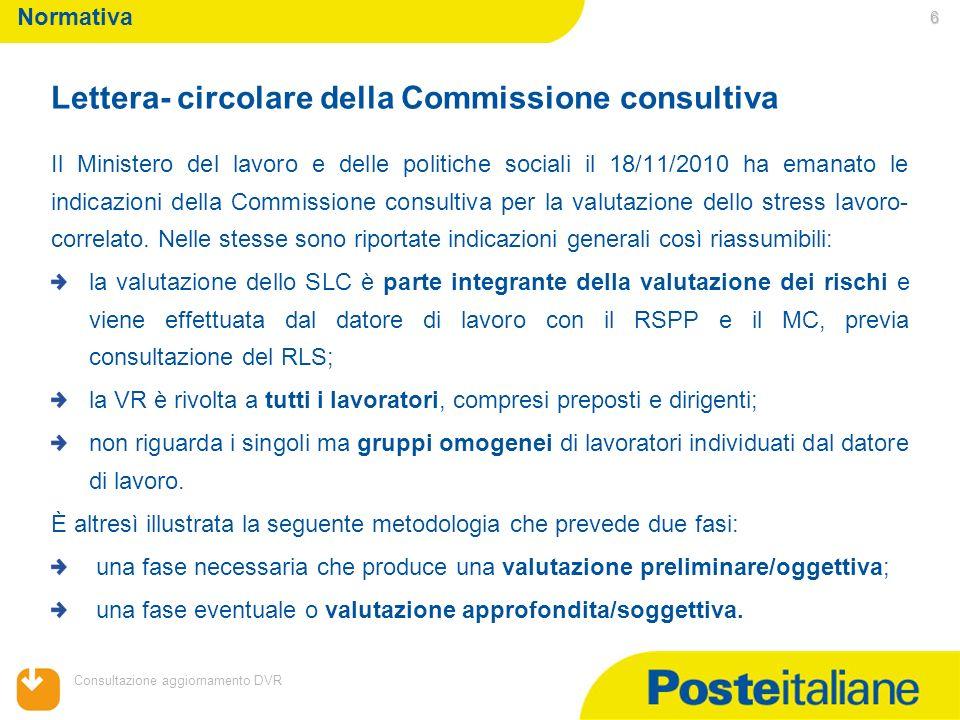 05/02/2014 Consultazione aggiornamento DVR 6 Il Ministero del lavoro e delle politiche sociali il 18/11/2010 ha emanato le indicazioni della Commissio