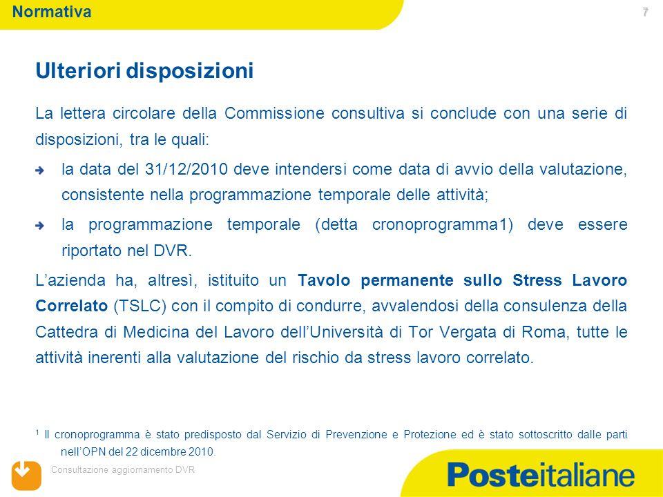 05/02/2014 Consultazione aggiornamento DVR 7 La lettera circolare della Commissione consultiva si conclude con una serie di disposizioni, tra le quali