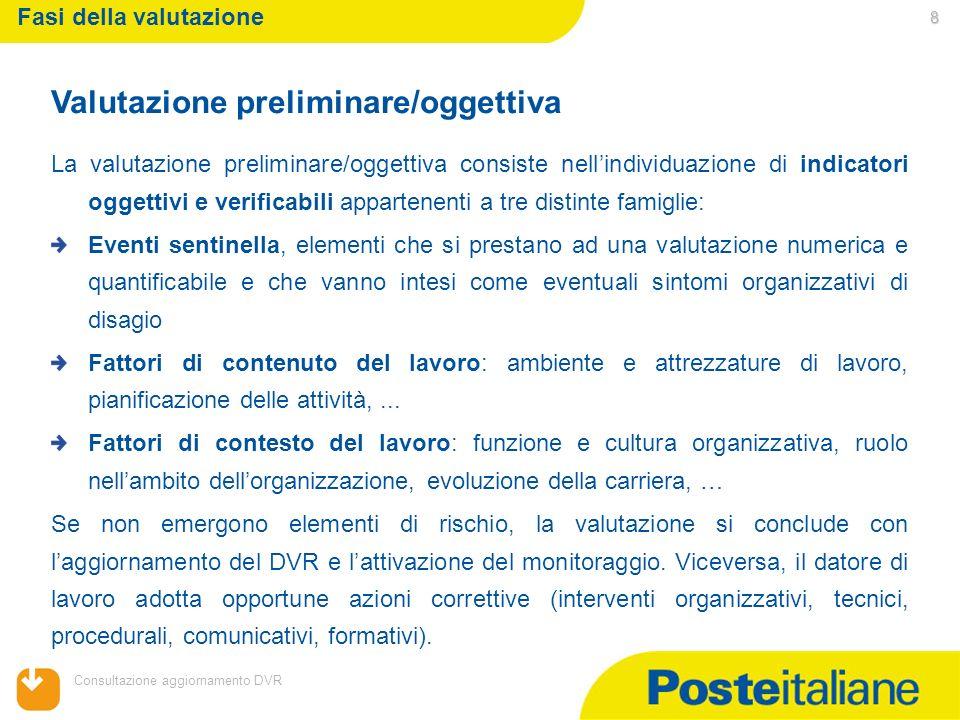 05/02/2014 Consultazione aggiornamento DVR 8 La valutazione preliminare/oggettiva consiste nellindividuazione di indicatori oggettivi e verificabili a