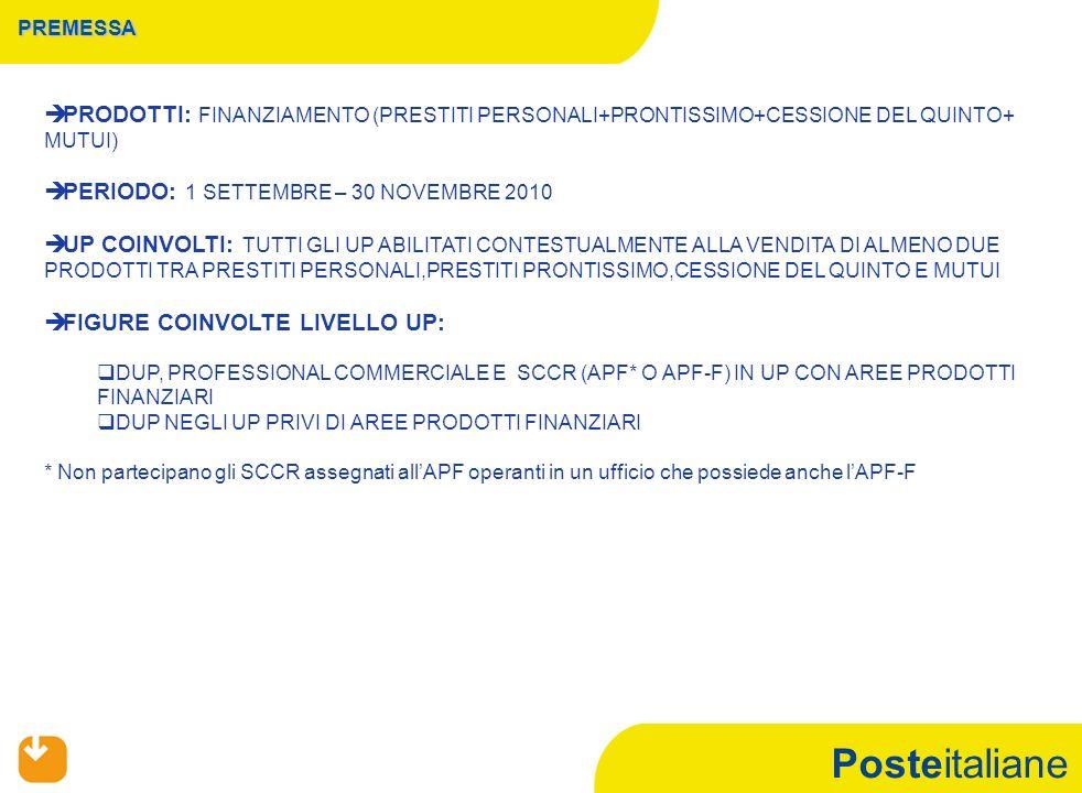 Posteitaliane PREMESSA PRODOTTI: FINANZIAMENTO (PRESTITI PERSONALI+PRONTISSIMO+CESSIONE DEL QUINTO+ MUTUI) PERIODO: 1 SETTEMBRE – 30 NOVEMBRE 2010 UP