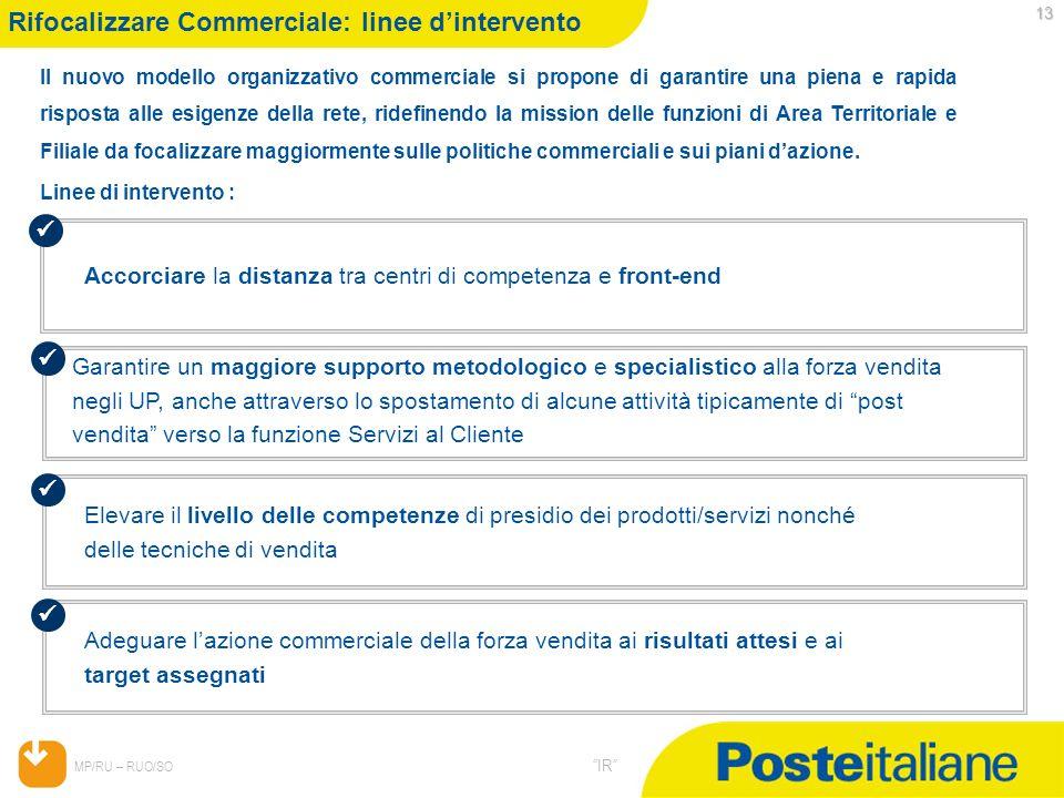 05/02/2014 MP/RU – RUO/SO IR 13 Rifocalizzare Commerciale: linee dintervento Il nuovo modello organizzativo commerciale si propone di garantire una pi