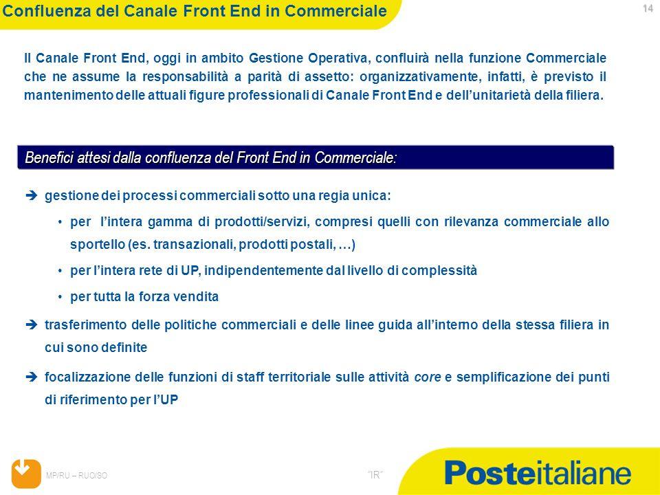 05/02/2014 MP/RU – RUO/SO IR 14 Confluenza del Canale Front End in Commerciale Il Canale Front End, oggi in ambito Gestione Operativa, confluirà nella