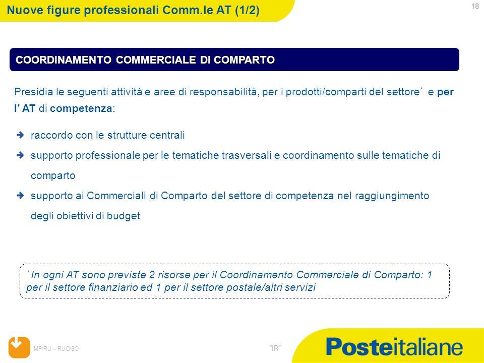 05/02/2014 MP/RU – RUO/SO IR 18 raccordo con le strutture centrali supporto professionale per le tematiche trasversali e coordinamento sulle tematiche