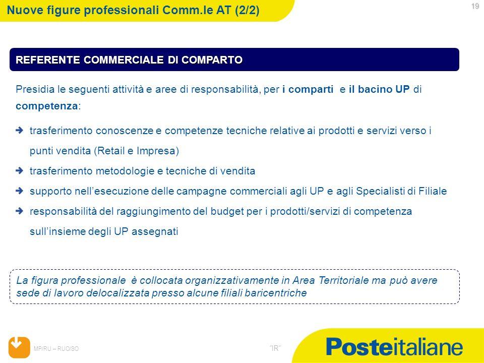 05/02/2014 MP/RU – RUO/SO IR 19 REFERENTE COMMERCIALE DI COMPARTO Presidia le seguenti attività e aree di responsabilità, per i comparti e il bacino U