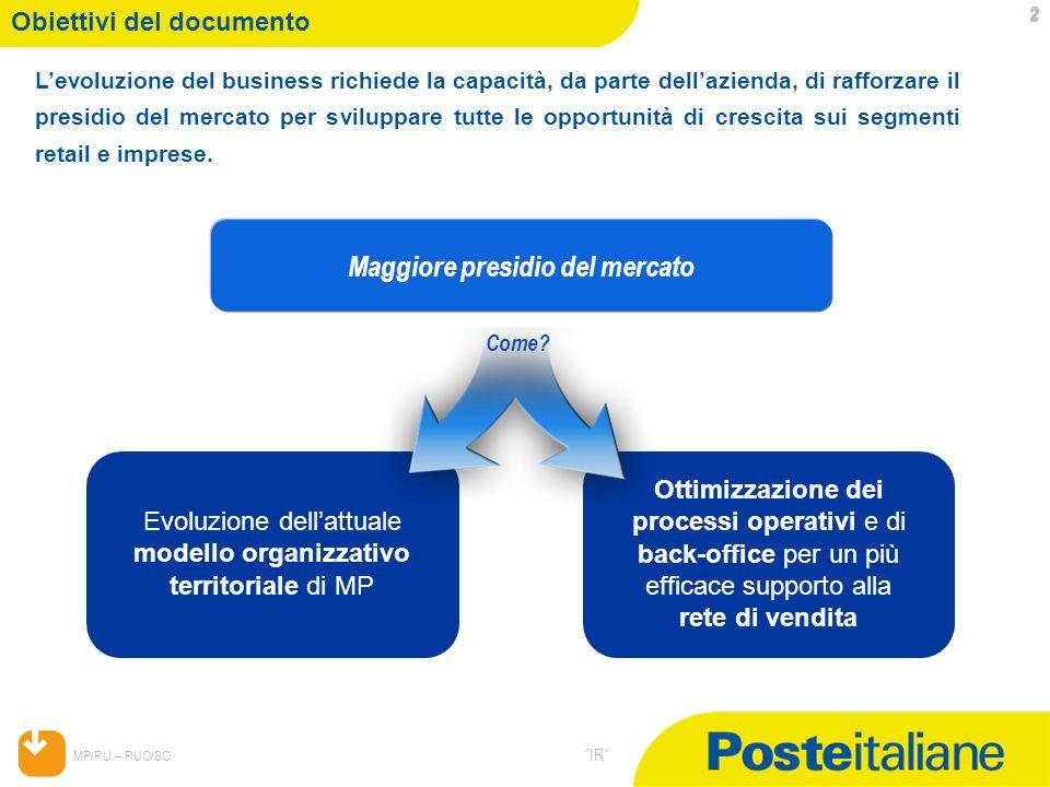 05/02/2014 MP/RU – RUO/SO IR 3 Agenda Evoluzione del modello organizzativo territoriale di Mercato Privati: -linee di intervento del nuovo modello organizzativo -rifocalizzazione delle funzioni Gestione Operativa e Commerciale -il presidio del mercato Imprese -ridefinizione della micro-organizzazione UP -evoluzione Servizi al Cliente Ottimizzazione dei processi a supporto della rete di vendita: -il processo di Controllo di Gestione (PACG) -il modello organizzativo dei Competence Center Amministrativi -rifocalizzazione processi Risorse Umane (RU di Filiale) -evoluzione del Supporto Operativo e nuovo modello di gestione reclami