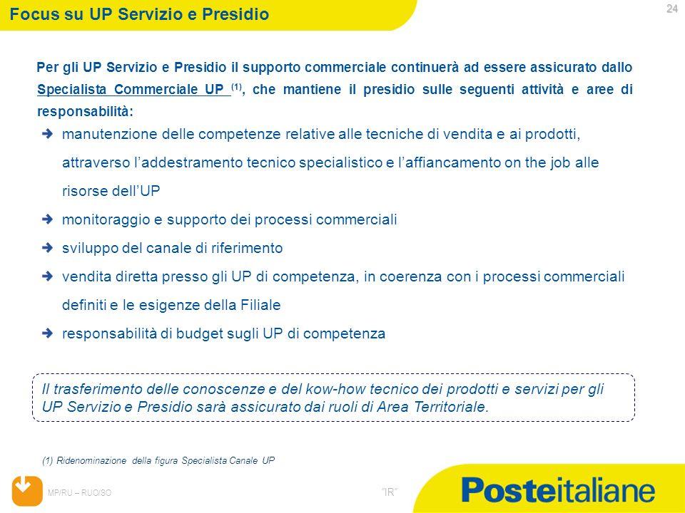 05/02/2014 MP/RU – RUO/SO IR 24 Focus su UP Servizio e Presidio Per UP: Centrali Relazione/Transito Standard Per gli UP Servizio e Presidio il support