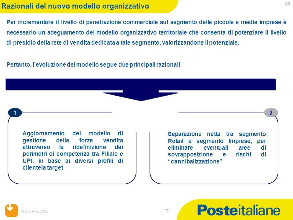 05/02/2014 MP/RU – RUO/SO IR 26 26 Per incrementare il livello di penetrazione commerciale sul segmento delle piccole e medie imprese è necessario un