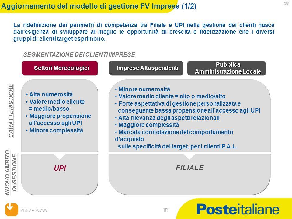 05/02/2014 MP/RU – RUO/SO IR 27 27 La ridefinizione dei perimetri di competenza tra Filiale e UPI nella gestione dei clienti nasce dallesigenza di svi