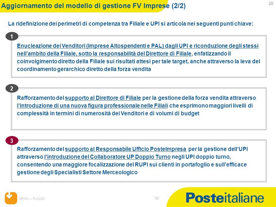 05/02/2014 MP/RU – RUO/SO IR 28 28 Aggiornamento del modello di gestione FV Imprese (2/2) La ridefinizione dei perimetri di competenza tra Filiale e U