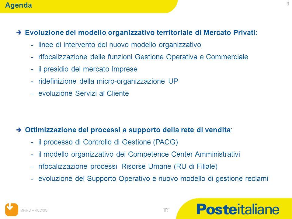 05/02/2014 MP/RU – RUO/SO IR 3 Agenda Evoluzione del modello organizzativo territoriale di Mercato Privati: -linee di intervento del nuovo modello org