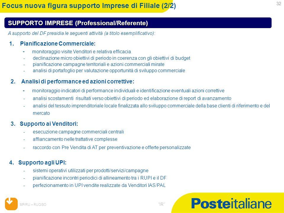 05/02/2014 MP/RU – RUO/SO IR 32 32 SUPPORTO IMPRESE (Professional/Referente) A supporto del DF presidia le seguenti attività (a titolo esemplificativo