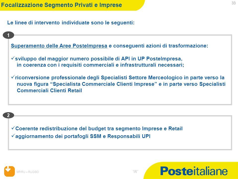 05/02/2014 MP/RU – RUO/SO IR 33 33 Le linee di intervento individuate sono le seguenti: Superamento delle Aree PosteImpresa e conseguenti azioni di tr