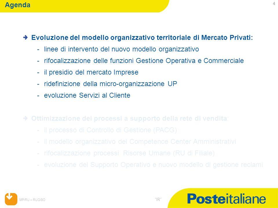 05/02/2014 MP/RU – RUO/SO IR 5 Obiettivi e linee di intervento del nuovo modello La revisione dellattuale modello organizzativo risponde allesigenza di riportare lUfficio Postale al centro delle strategie aziendali.