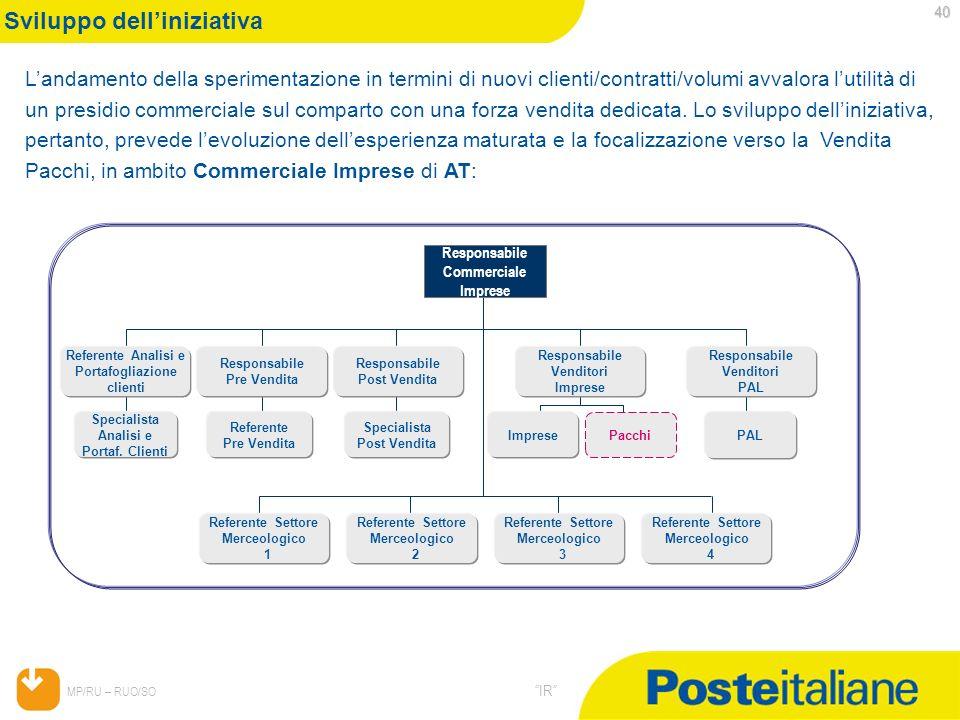 05/02/2014 MP/RU – RUO/SO IR 40 Sviluppo delliniziativa Landamento della sperimentazione in termini di nuovi clienti/contratti/volumi avvalora lutilit