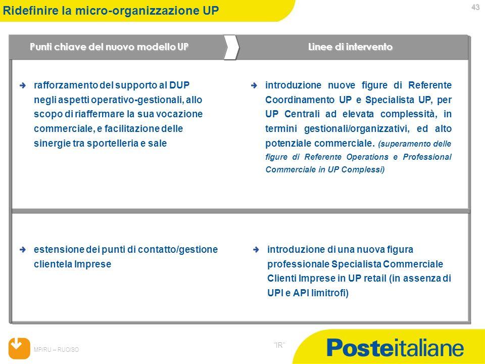 05/02/2014 MP/RU – RUO/SO IR 43 Ridefinire la micro-organizzazione UP estensione dei punti di contatto/gestione clientela Imprese rafforzamento del su