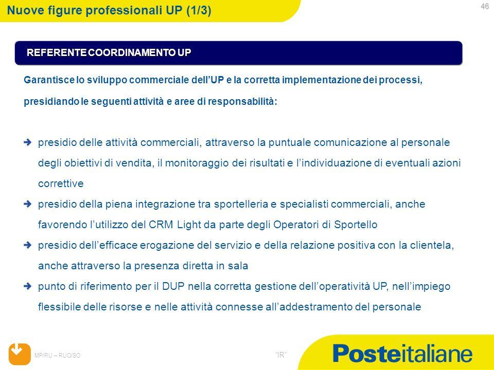 05/02/2014 MP/RU – RUO/SO IR 46 Garantisce lo sviluppo commerciale dellUP e la corretta implementazione dei processi, presidiando le seguenti attività