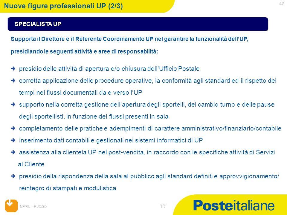 05/02/2014 MP/RU – RUO/SO IR 47 Supporta il Direttore e il Referente Coordinamento UP nel garantire la funzionalità dellUP, presidiando le seguenti at