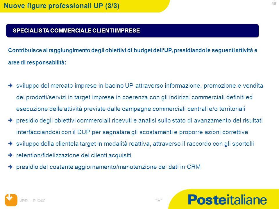 05/02/2014 MP/RU – RUO/SO IR 48 Contribuisce al raggiungimento degli obiettivi di budget dellUP, presidiando le seguenti attività e aree di responsabi