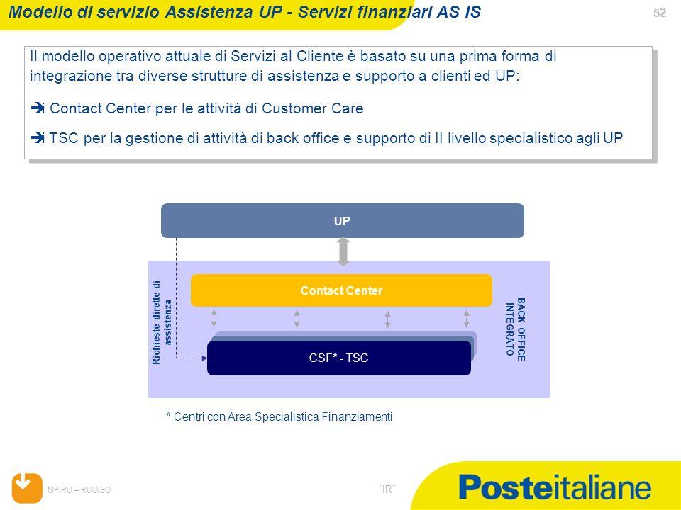 05/02/2014 MP/RU – RUO/SO IR 52 52 Modello di servizio Assistenza UP - Servizi finanziari AS IS Il modello operativo attuale di Servizi al Cliente è b