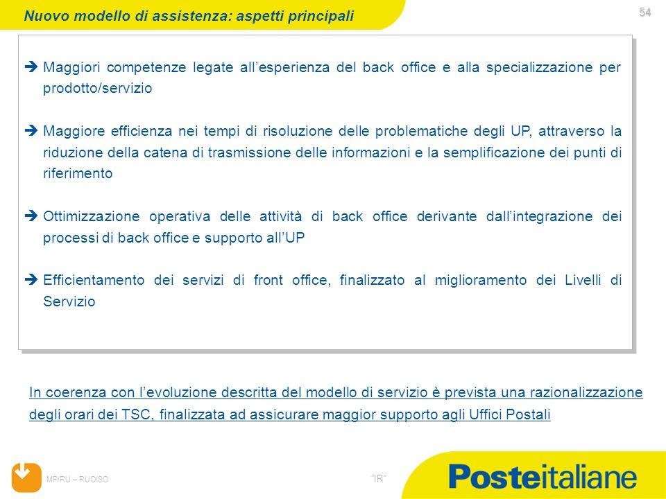 05/02/2014 MP/RU – RUO/SO IR 54 54 Nuovo modello di assistenza: aspetti principali Maggiori competenze legate allesperienza del back office e alla spe
