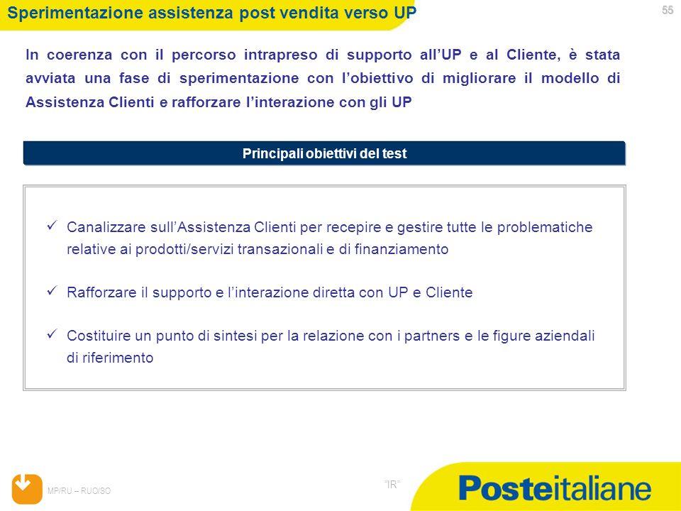 05/02/2014 MP/RU – RUO/SO IR 55 Sperimentazione assistenza post vendita verso UP In coerenza con il percorso intrapreso di supporto allUP e al Cliente