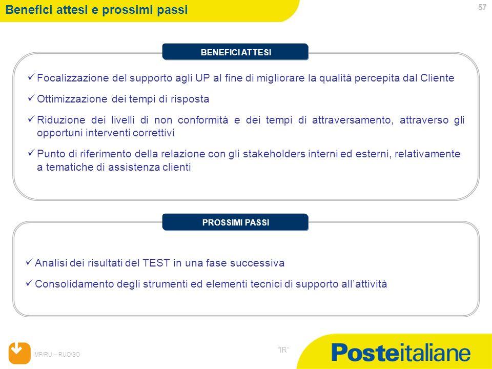 05/02/2014 MP/RU – RUO/SO IR 57 Focalizzazione del supporto agli UP al fine di migliorare la qualità percepita dal Cliente Ottimizzazione dei tempi di