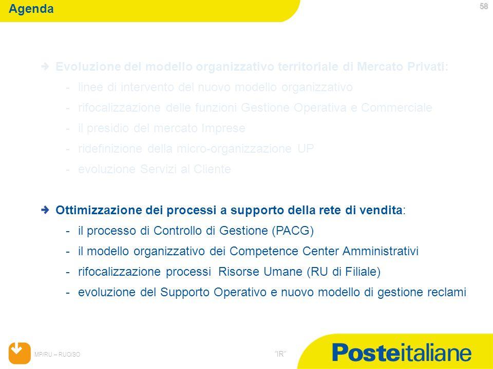 05/02/2014 MP/RU – RUO/SO IR 58 Agenda Evoluzione del modello organizzativo territoriale di Mercato Privati: -linee di intervento del nuovo modello or