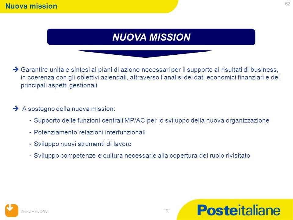 05/02/2014 MP/RU – RUO/SO IR Nuova mission Garantire unità e sintesi ai piani di azione necessari per il supporto ai risultati di business, in coerenz