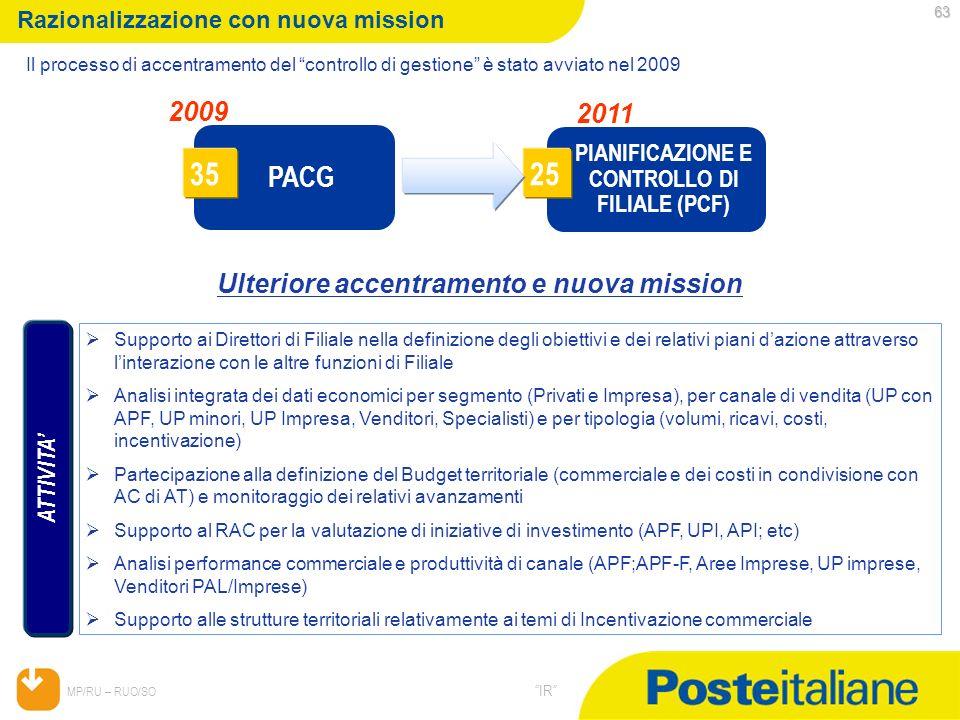 05/02/2014 MP/RU – RUO/SO IR Razionalizzazione con nuova mission PACG 35 2011 Ulteriore accentramento e nuova mission ATTIVITA PIANIFICAZIONE E CONTRO