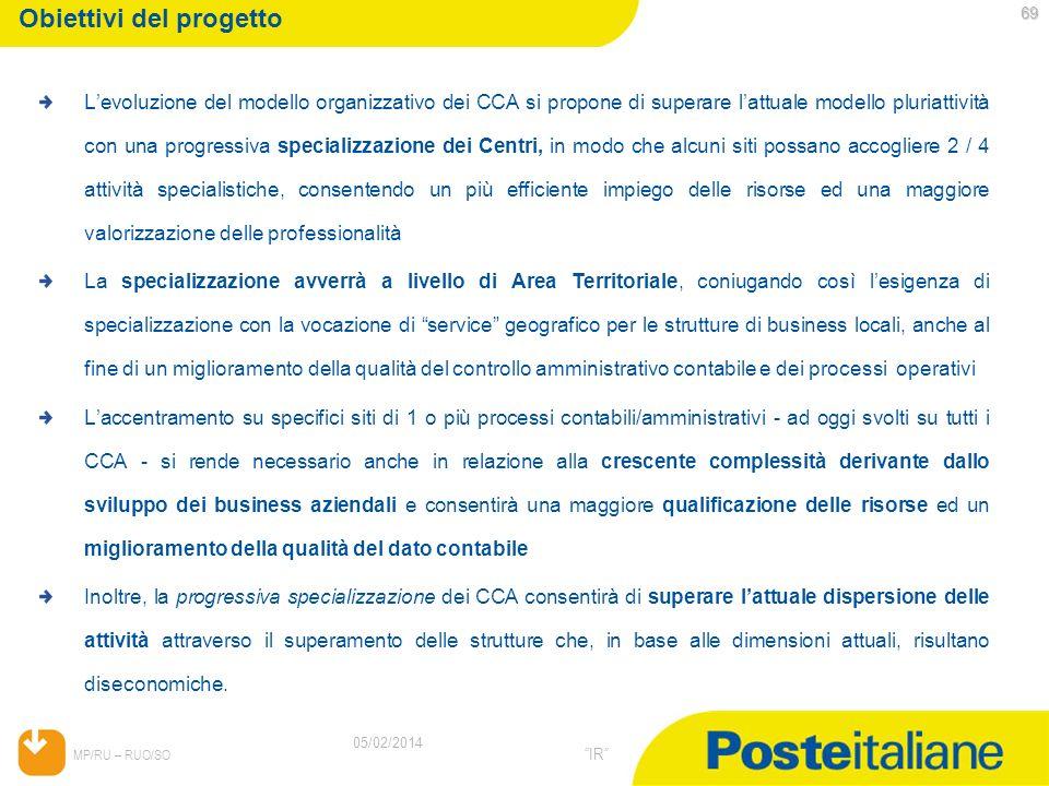 05/02/2014 MP/RU – RUO/SO IR 69 05/02/2014 Levoluzione del modello organizzativo dei CCA si propone di superare lattuale modello pluriattività con una