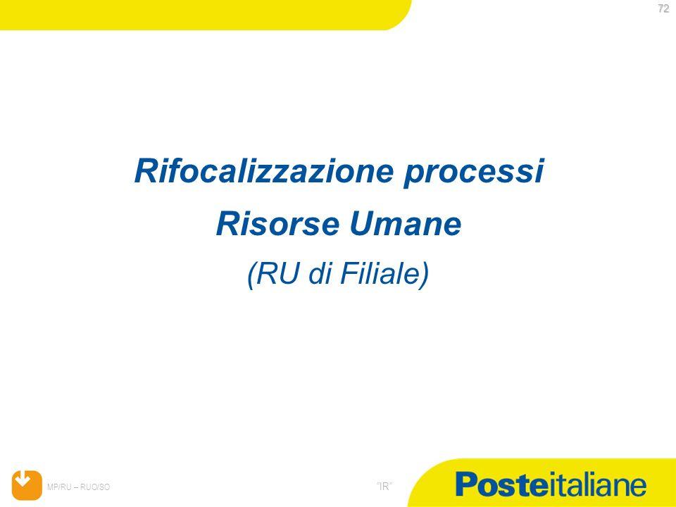 05/02/2014 MP/RU – RUO/SO IR 72 Rifocalizzazione processi Risorse Umane (RU di Filiale)