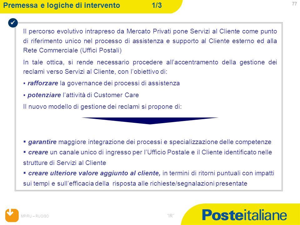 05/02/2014 MP/RU – RUO/SO IR 77 Premessa e logiche di intervento 1/3 Il percorso evolutivo intrapreso da Mercato Privati pone Servizi al Cliente come