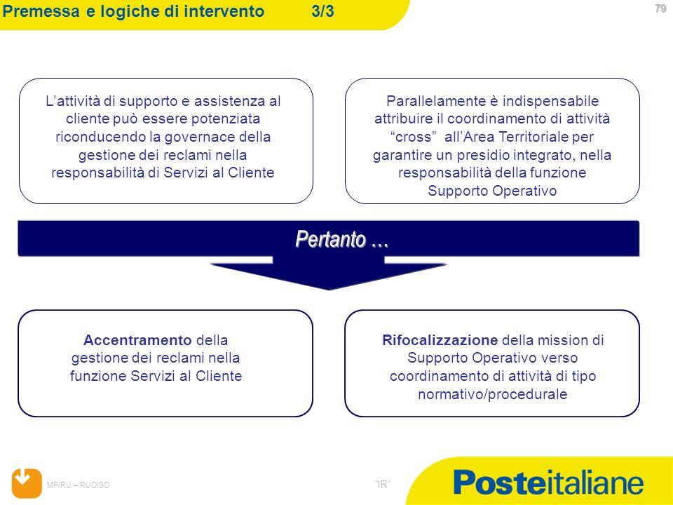 05/02/2014 MP/RU – RUO/SO IR 79 79 79 Premessa e logiche di intervento 3/3 Accentramento della gestione dei reclami nella funzione Servizi al Cliente