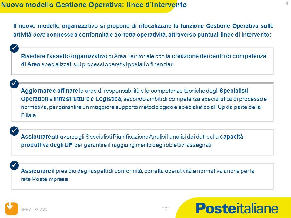 05/02/2014 MP/RU – RUO/SO IR 8 Il nuovo modello organizzativo si propone di rifocalizzare la funzione Gestione Operativa sulle attività core connesse