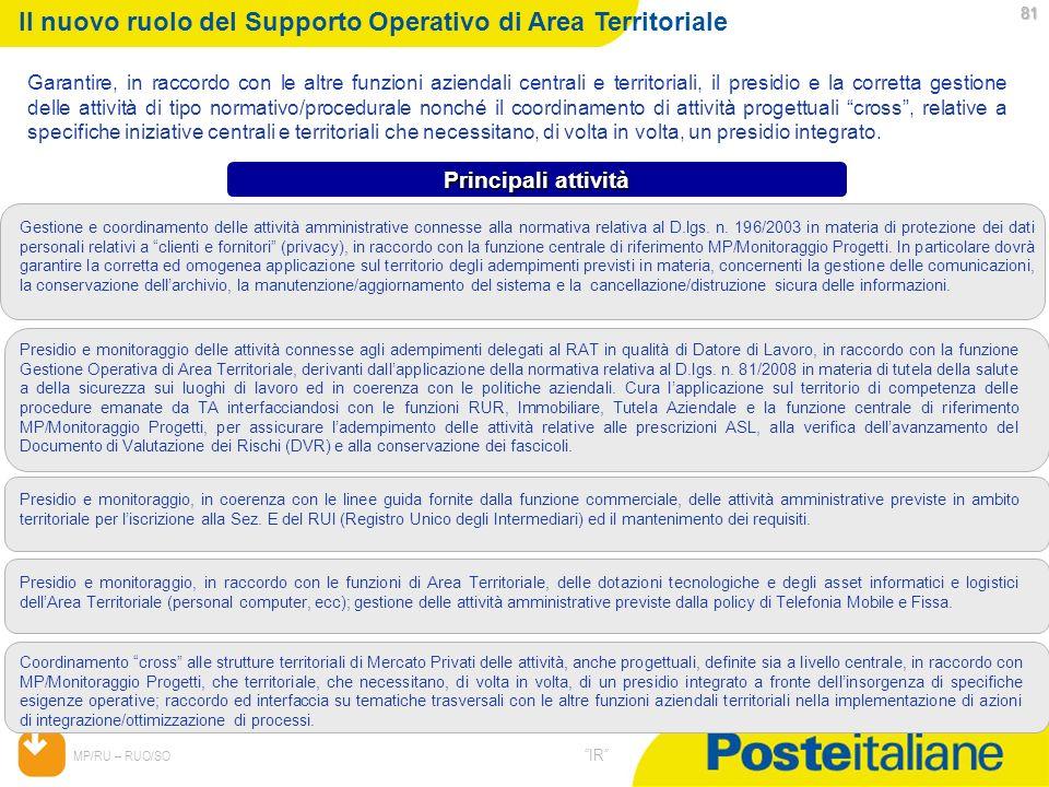05/02/2014 MP/RU – RUO/SO IR 81 81 81 Il nuovo ruolo del Supporto Operativo di Area Territoriale Garantire, in raccordo con le altre funzioni aziendal