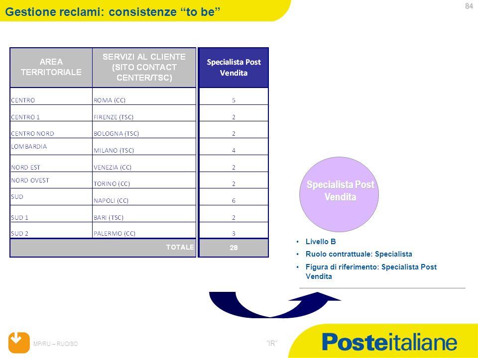 05/02/2014 MP/RU – RUO/SO IR 84 Gestione reclami: consistenze to be Specialista Post Vendita Livello B Ruolo contrattuale: Specialista Figura di rifer